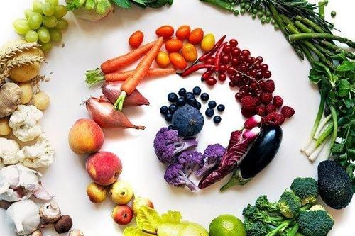 picture-rainbow-foods-spiral.jpg