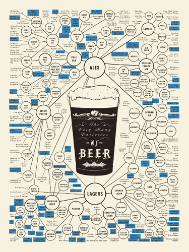 list-of-beer-styles.jpg
