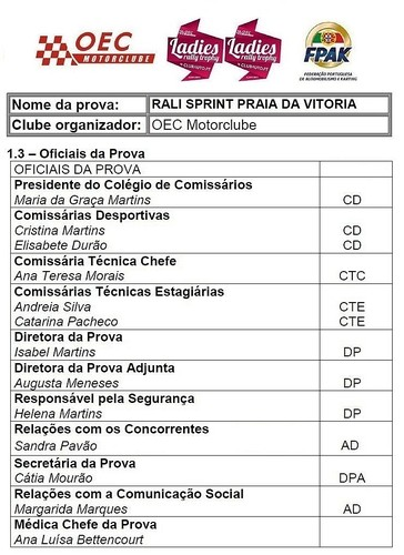 Ficha Técnica RaliSprint PV 2015.jpg