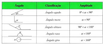 angulos.png