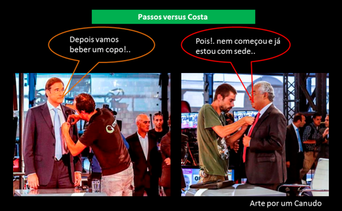 Passos versus Coelho.png