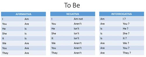 4 de Outubro de 2014 - English For Everyone