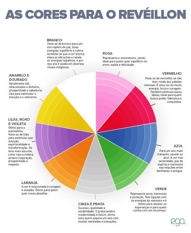 significado_cores.jpg