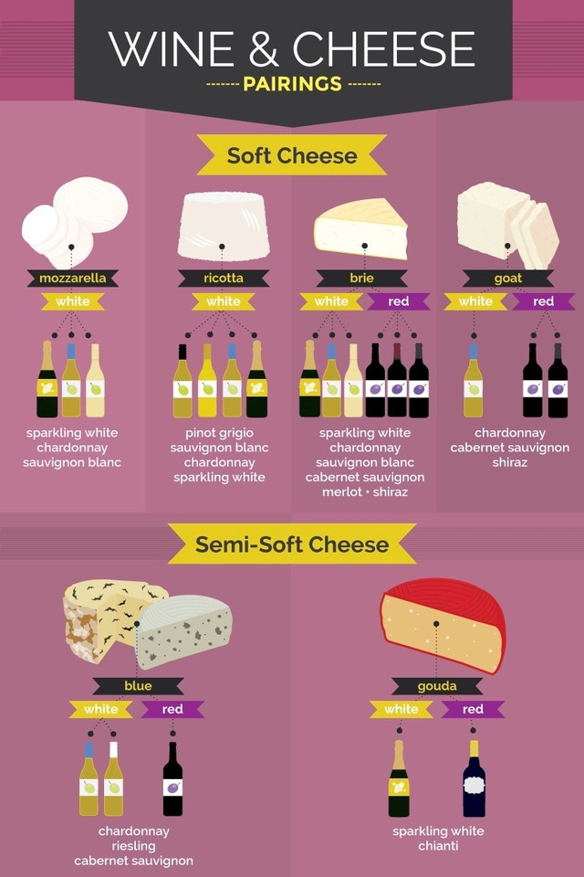 wine-cheese-pairings.jpg