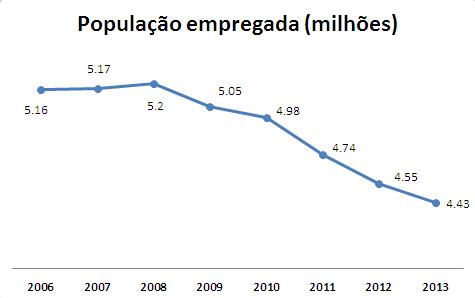 pop empreg.png