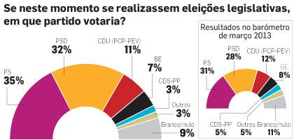 eleições 1.jpg