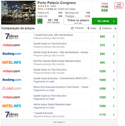 Tabela Trivago.pt - Hotel no Porto.png