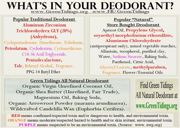 desodorizante3