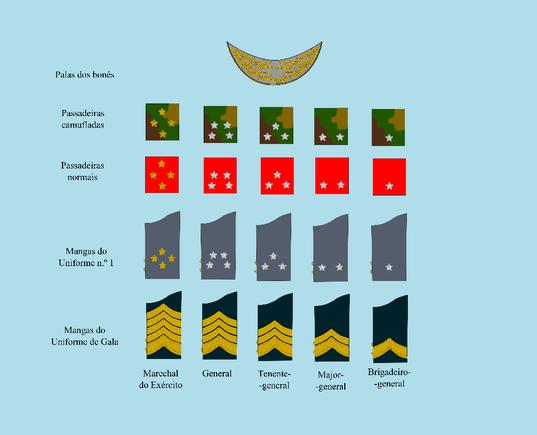 Generais.png